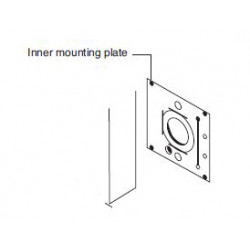 Falcon RU Series Mounting Plate, Inner