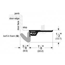 Pemko 306 Standard Perimeter Gasketing